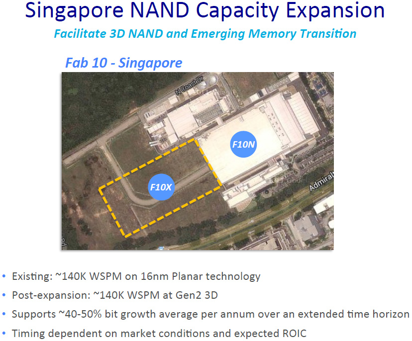 Micron Starts Construction of Its Third NAND Fab in Singapore