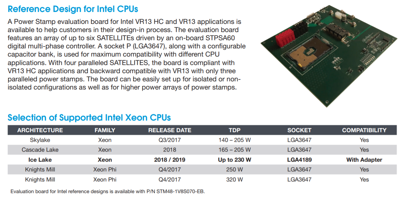 Power Stamp Alliance Exposes Ice Lake Xeon Details: LGA4189