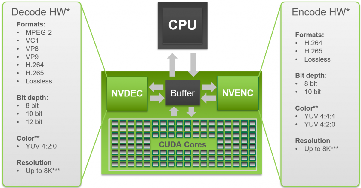 NVIDIA Releases 397 31 WHQL Drivers: Vulkan 1 1 Support