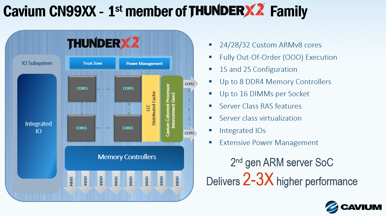 Assessing Cavium's ThunderX2: The Arm Server Dream Realized At Last