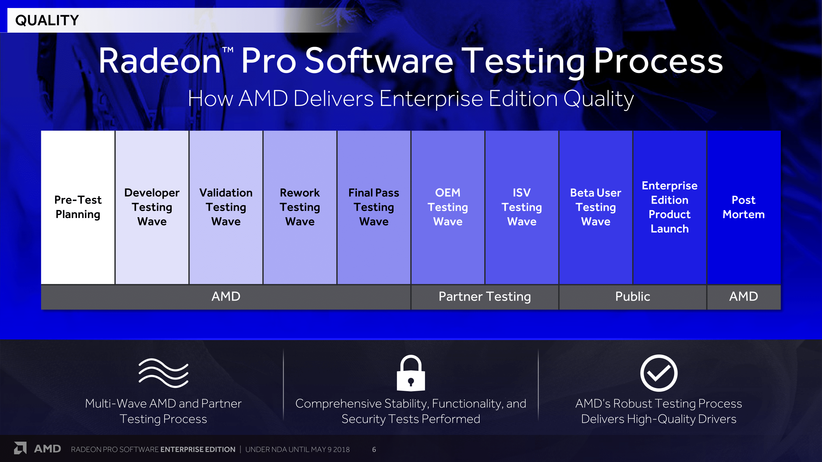 AMD Releases Radeon Pro Software Enterprise Edition 18 Q2 WHQL