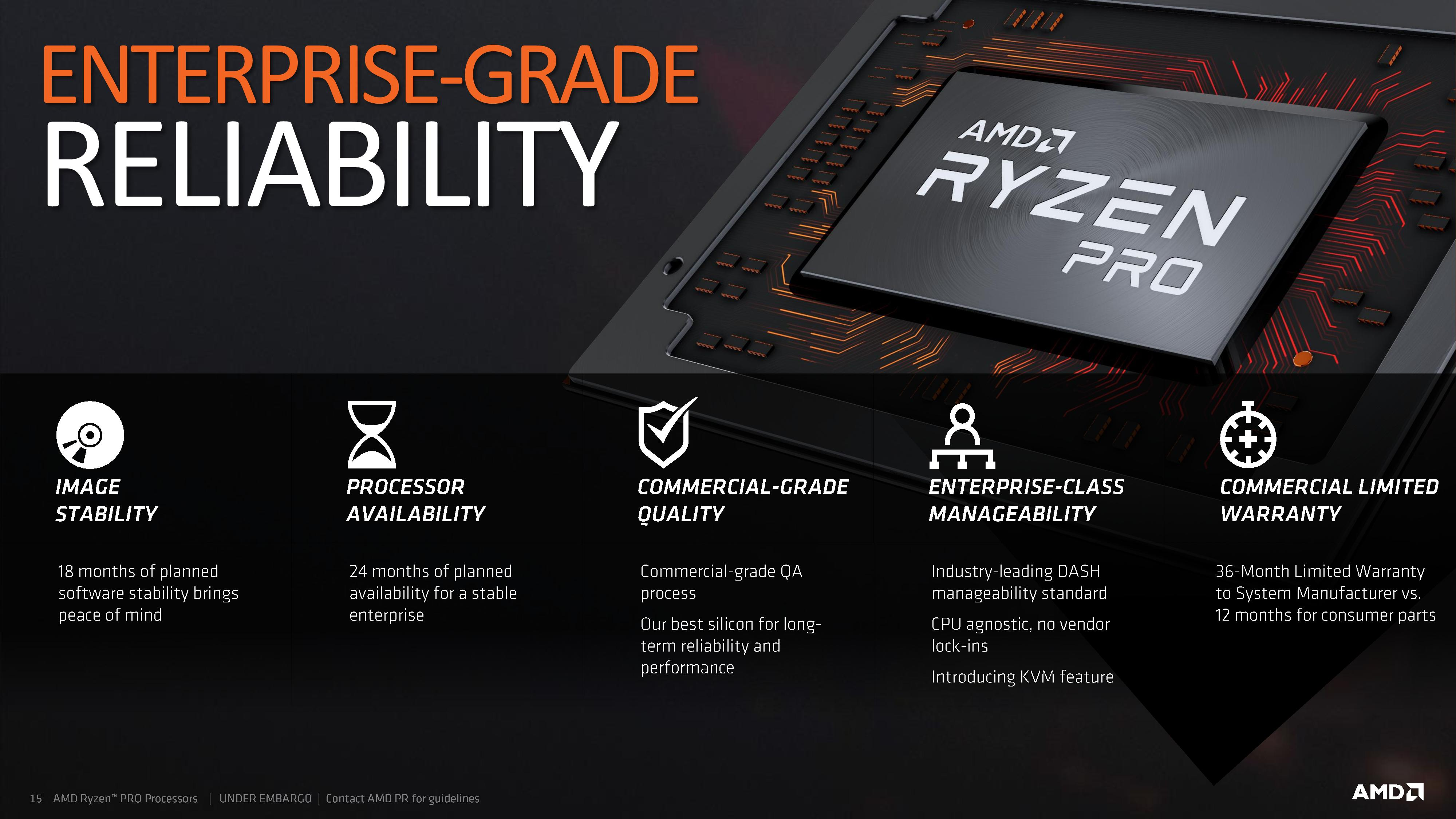 AMD Launches Ryzen Pro with Vega: Mobile APUs and Desktop APUs