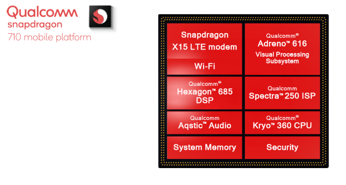 10nm Qualcomm Snapdragon 710 focuses on AR and AI