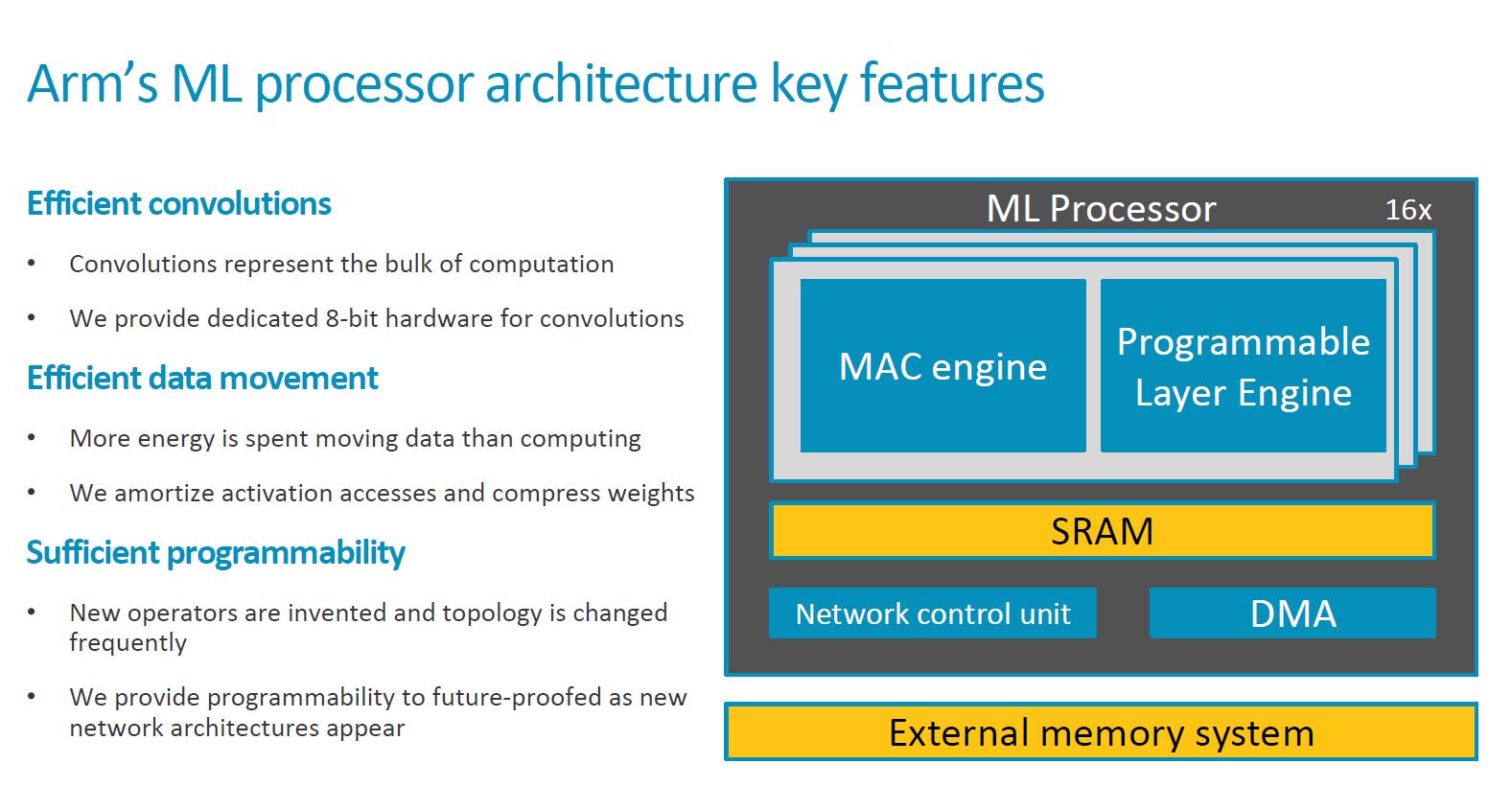 Arm Details Project Trillium Machine Learning Processor Architecture