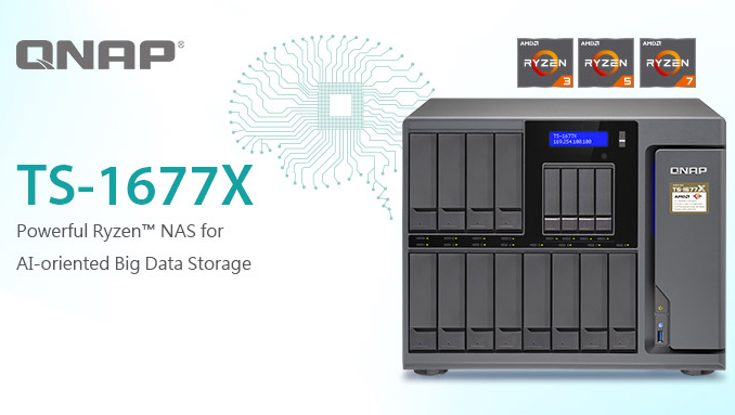 QNAP Launches 16-Bay AMD Ryzen-Based TS-1677X NAS with 10 GbE