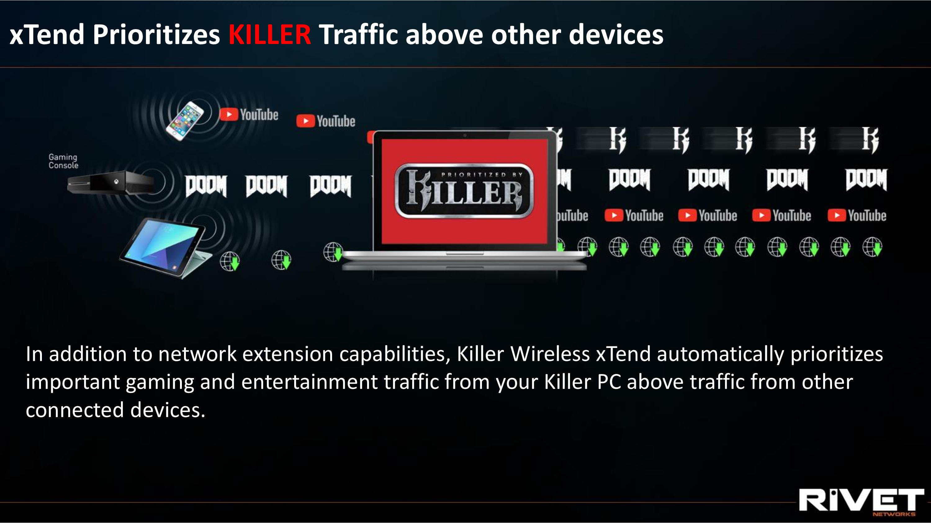 Killer xTend Goes Prime Time: Expanding the Wireless Network