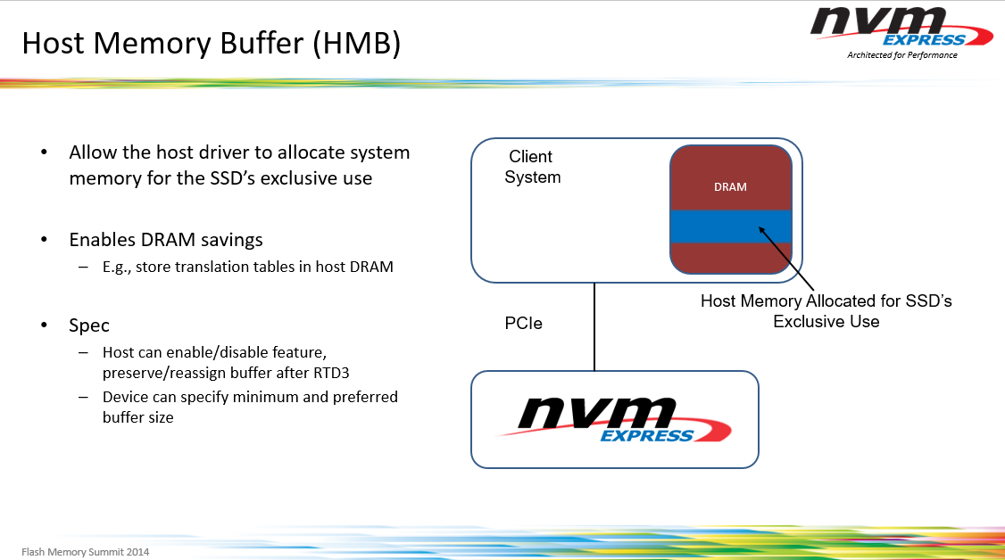 Exploring The Host Memory Buffer Feature - The Toshiba RC100