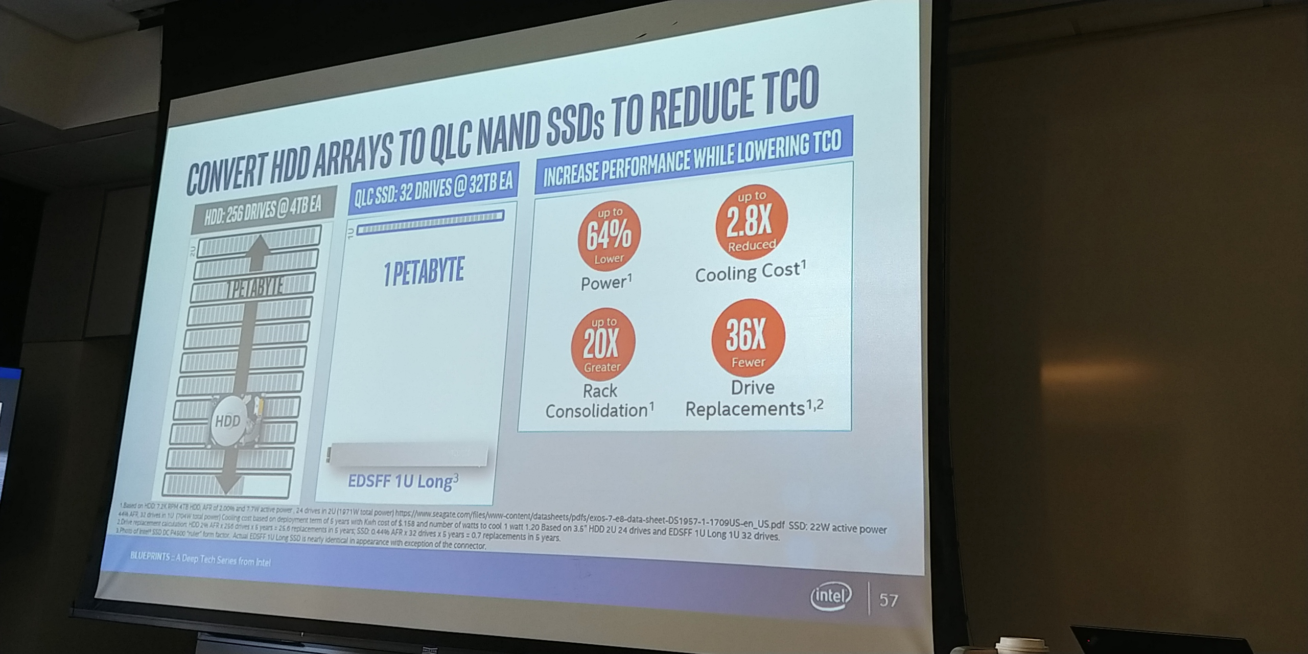 Intel Persistent Memory Event: Live Blog