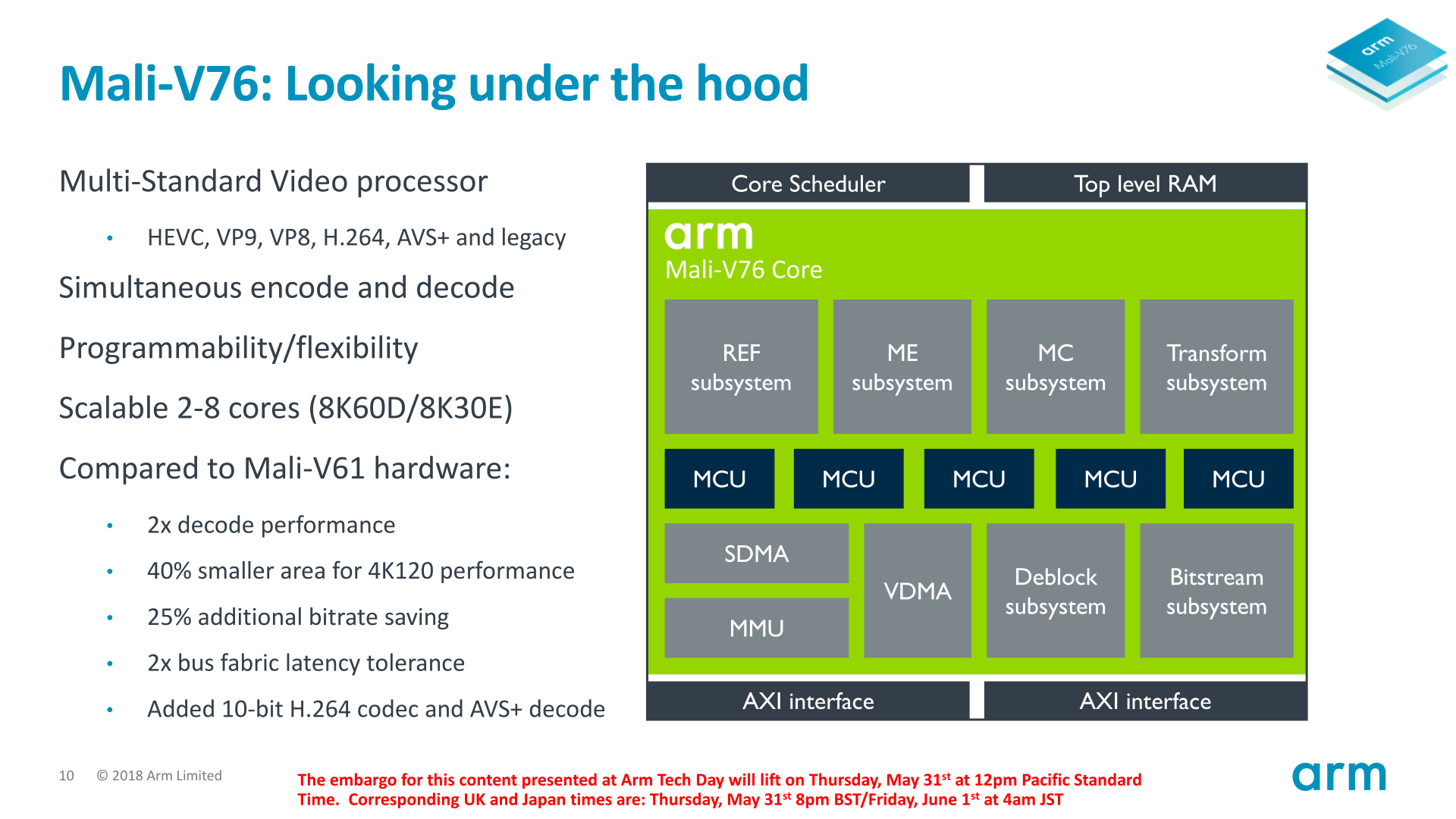 Arm Announces Mali V76 Video Processor Planning For The 8k Future H 264 Codec Block Diagram Along With Greater Resolution Support Other Most Notable Addition To New Is 10 Bit H264
