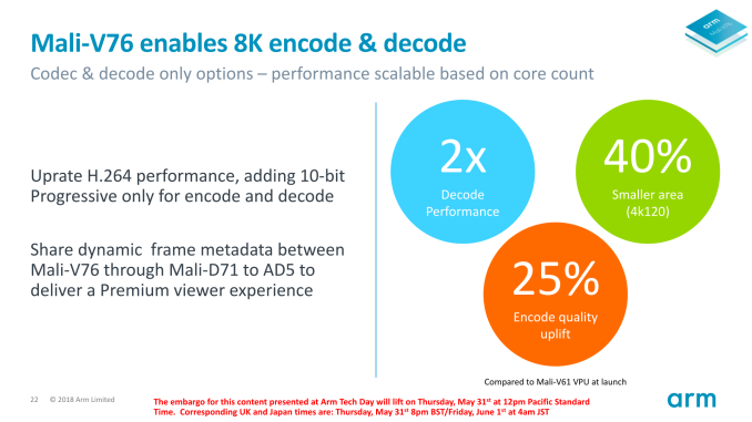 ARM Announces Mali-V76 Video Processor: Planning For the 8K