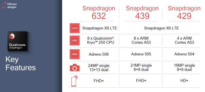 Image result for snapdragon 632