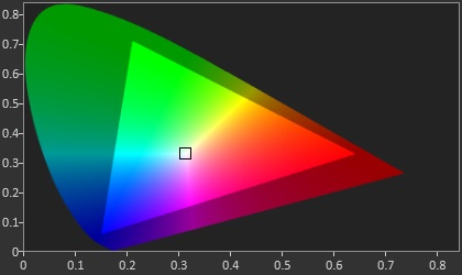 Color Space - AT 101: Understanding Laptop Displays & How We