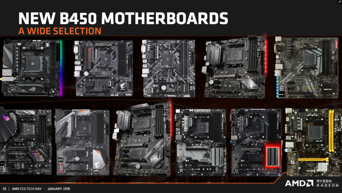 A Quick Look at 25+ Motherboards
