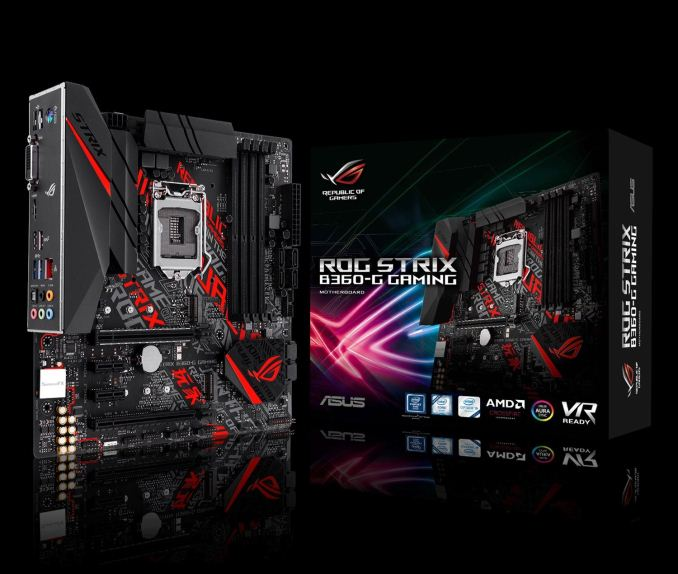 Final Words and Conclusion - The ASUS ROG Strix B360-G Gaming Review