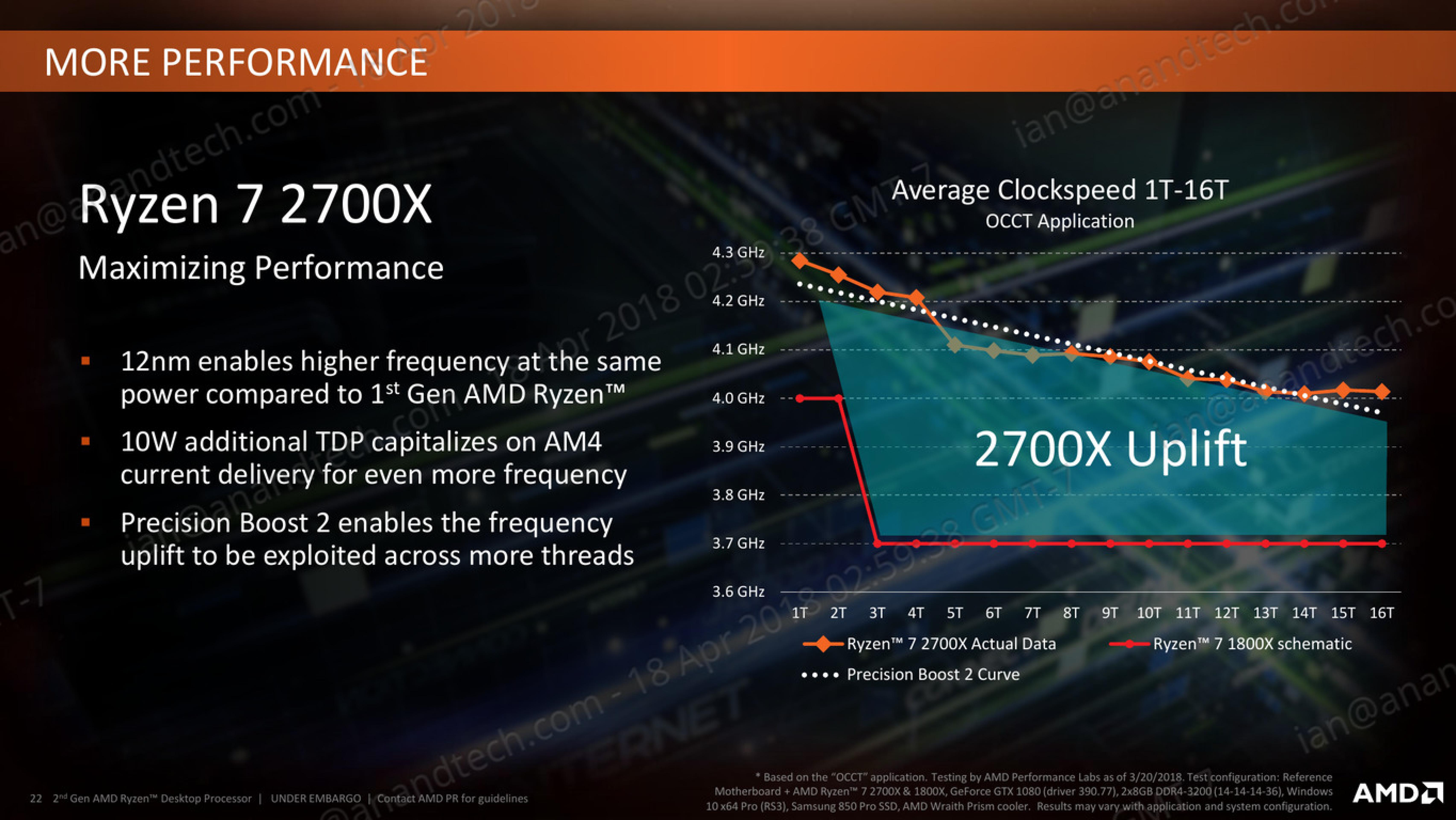 What Is New: Zen+ Updates - The AMD Threadripper 2 Teaser