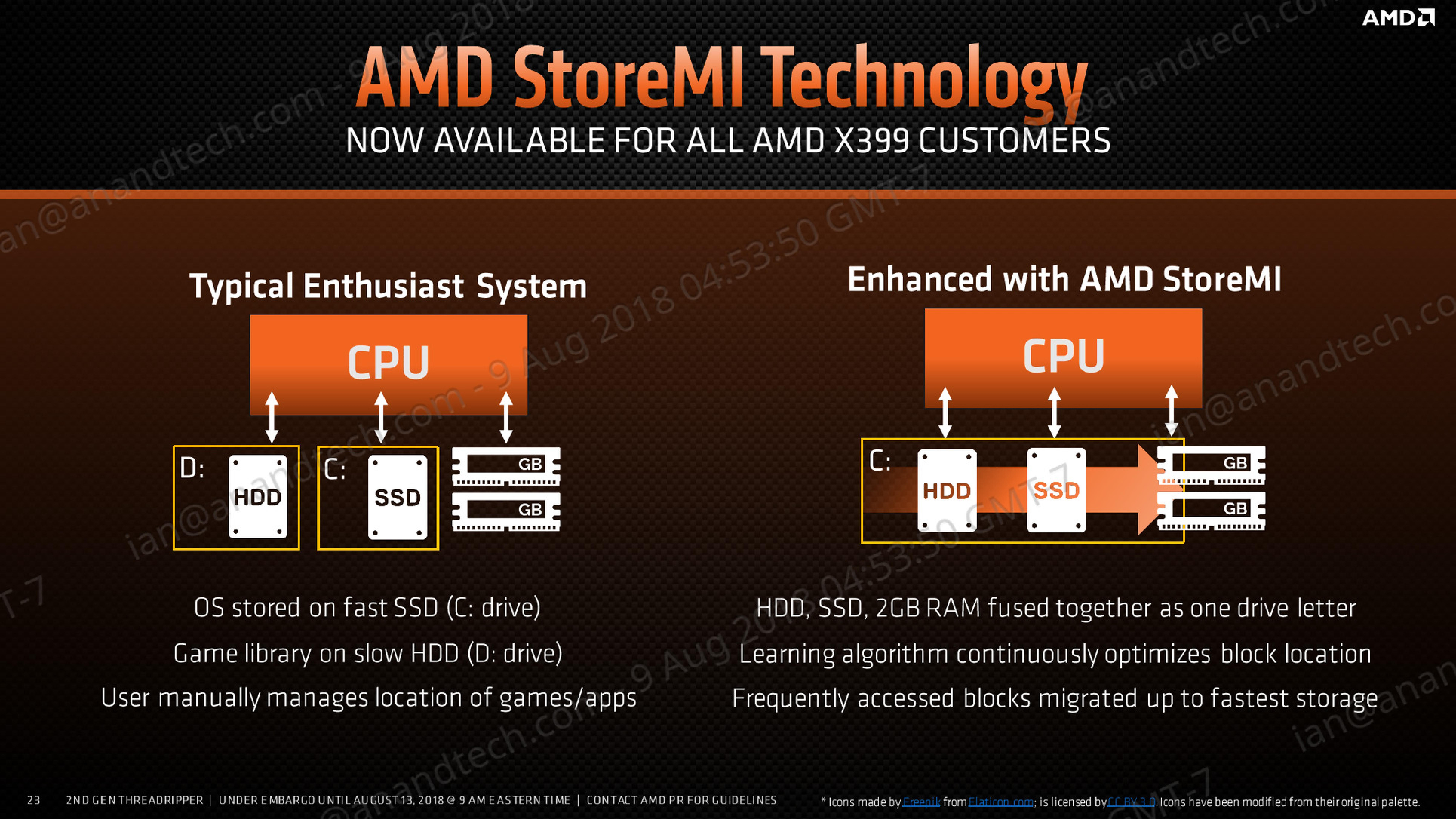 Precision Boost 2, Precision Boost Overdrive, and StoreMI