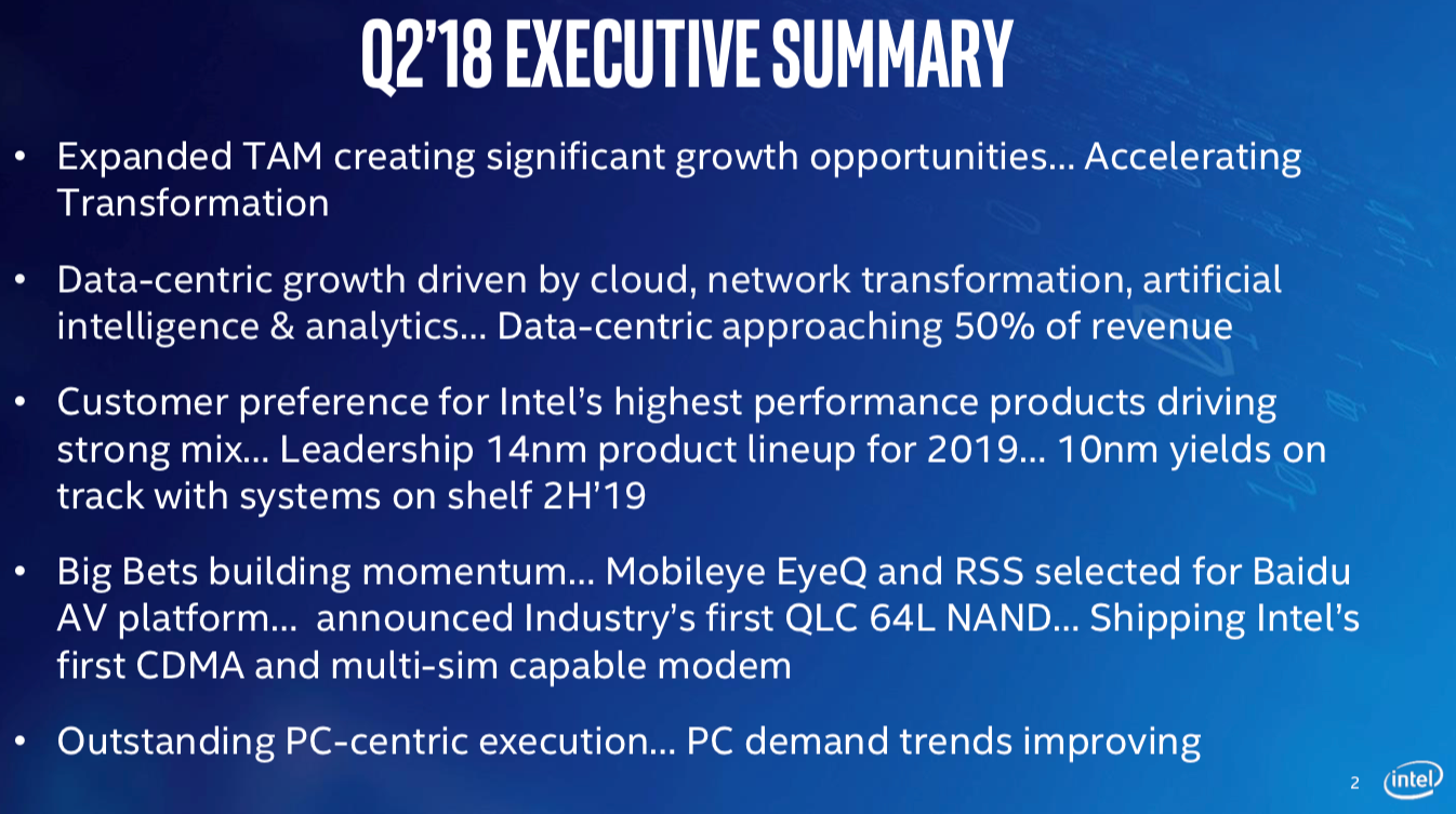Intel 10nm Production Update: Systems on Shelves For Holiday