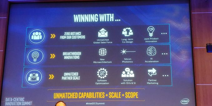 Intel Datacenter Summit 2018 Live Blog