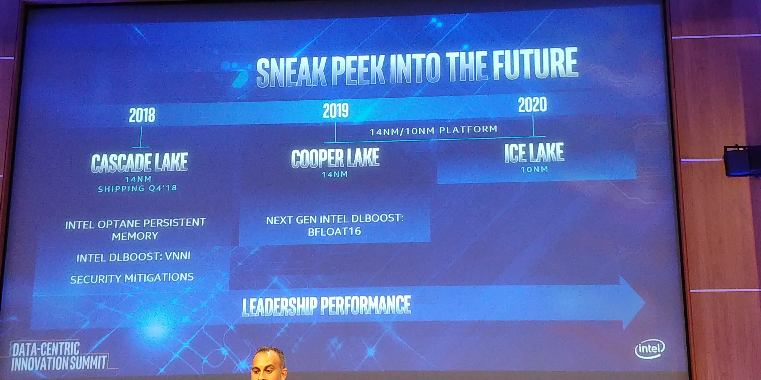 Best Alliance Server 2020 Intel Server Roadmap: 14nm Cooper Lake in 2019, 10nm Ice Lake in 2020