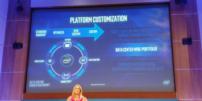 Intel Server Roadmap: 14nm Cooper Lake in 2019, 10nm Ice Lake in