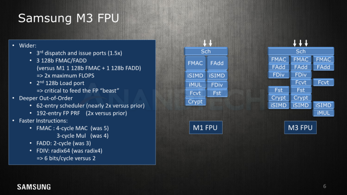AT HotChips MK6 575px - Hot Chips 2018: Samsung's Exynos-M3 CPU Architecture Deep Dive