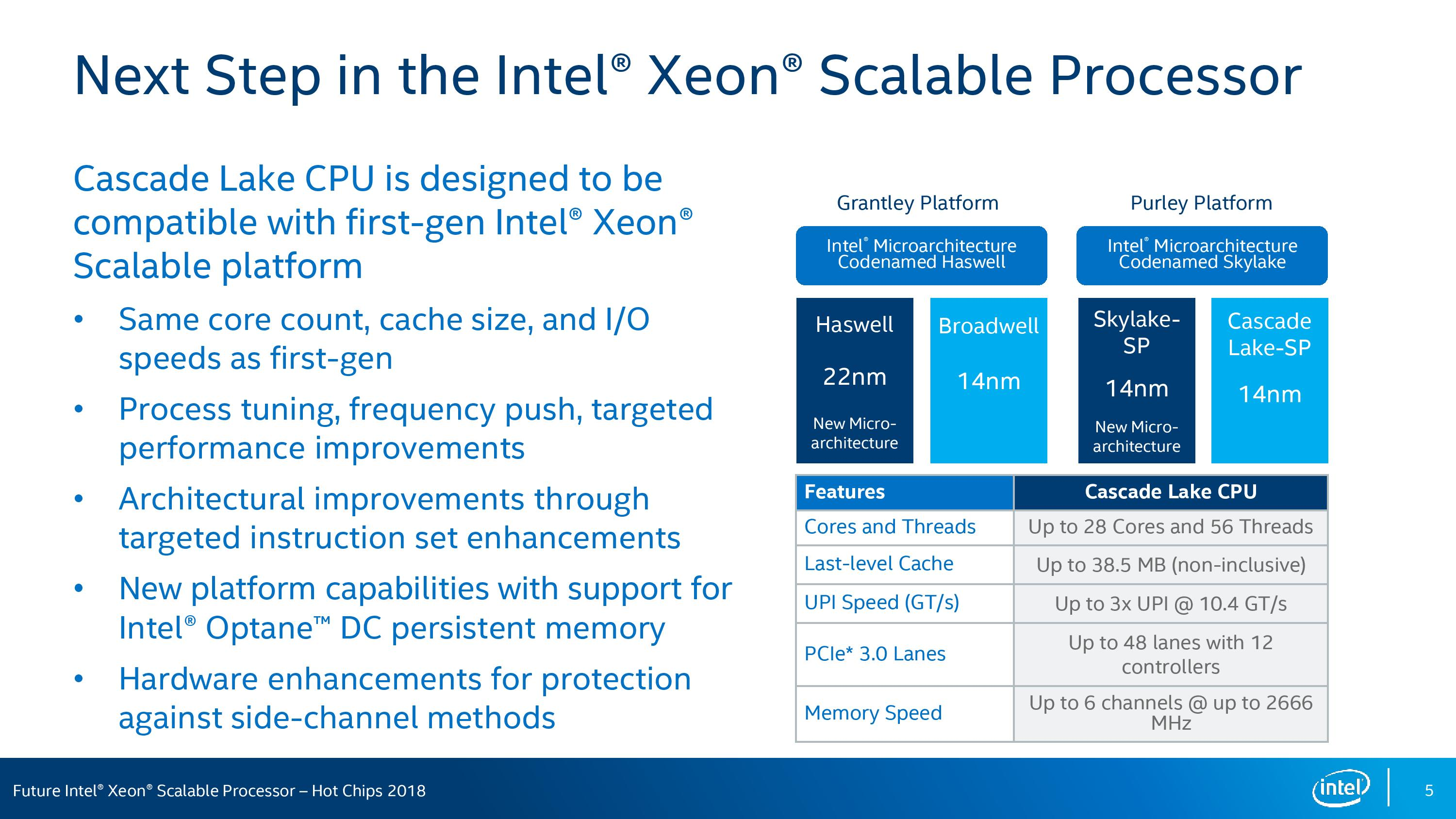 Process Tuning and VNNI - Intel at Hot Chips 2018: Showing the Ankle