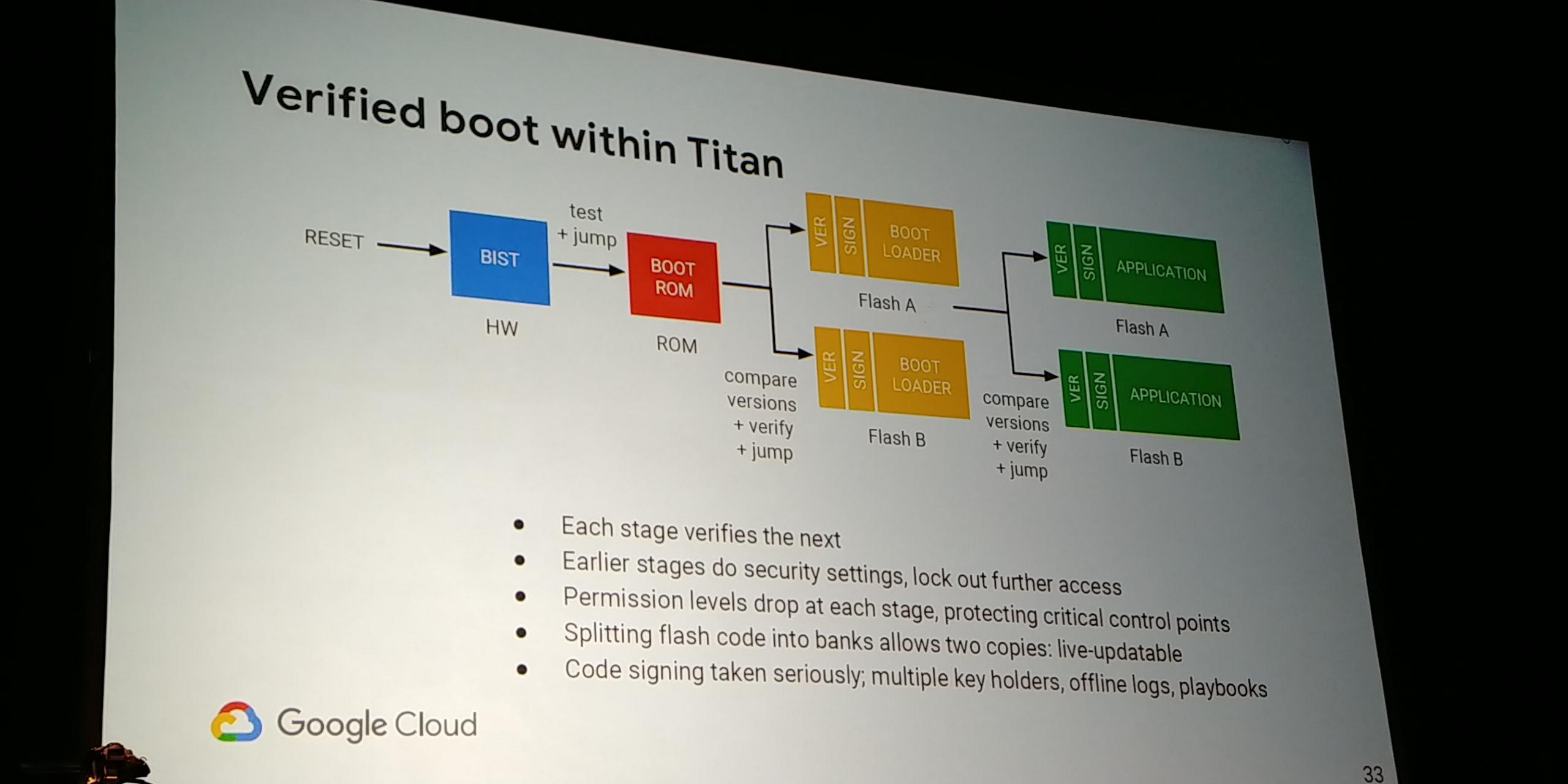Hot Chips 2018: Google Titan Live Blog (6pm PT, 1am UTC)
