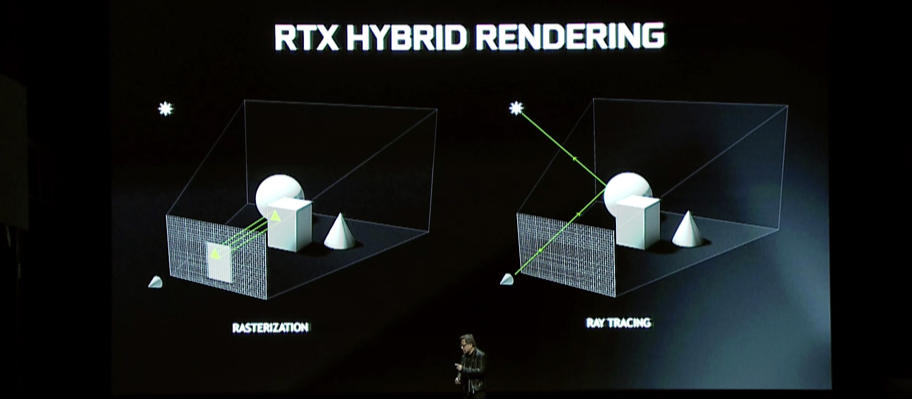 NVIDIA Announces the GeForce RTX 20 Series: RTX 2080 Ti