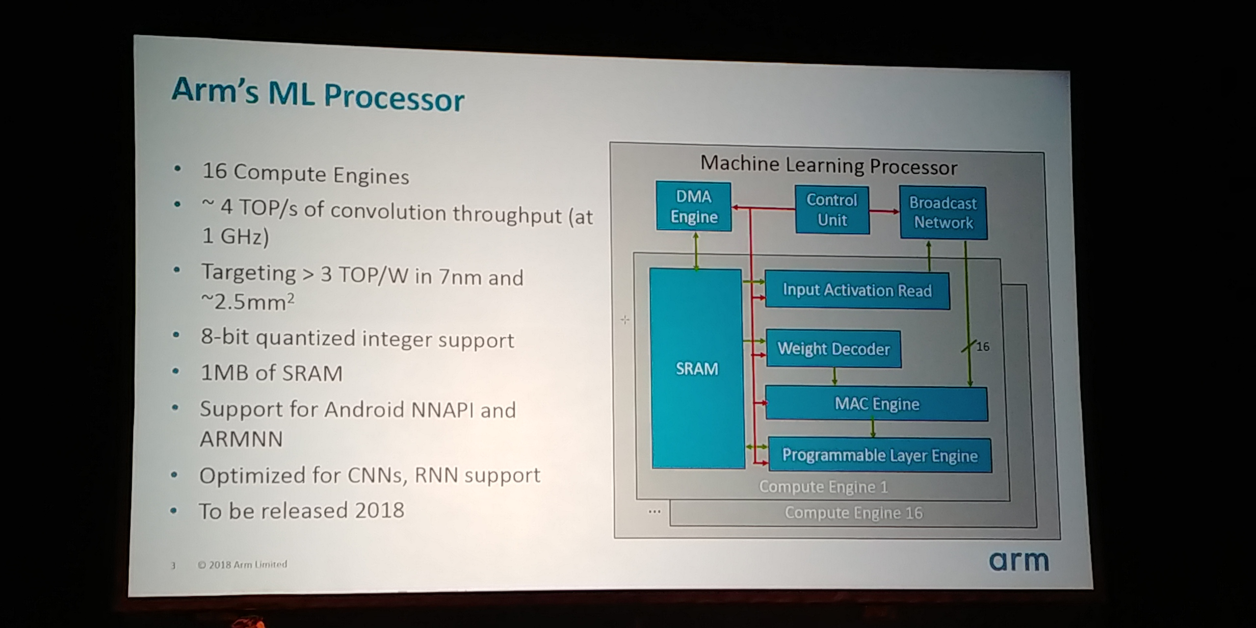 Hot Chips 2018: Arm's Machine Learning Core Live Blog