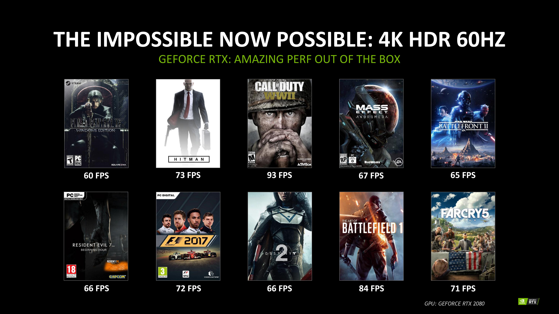 NVIDIA Teases GeForce RTX 2080 Performance Numbers