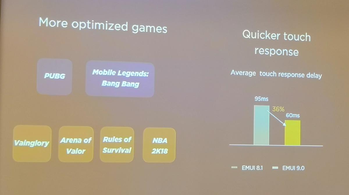 The Detailed Explanation of GPU Turbo - Huawei's GPU Turbo: Valid