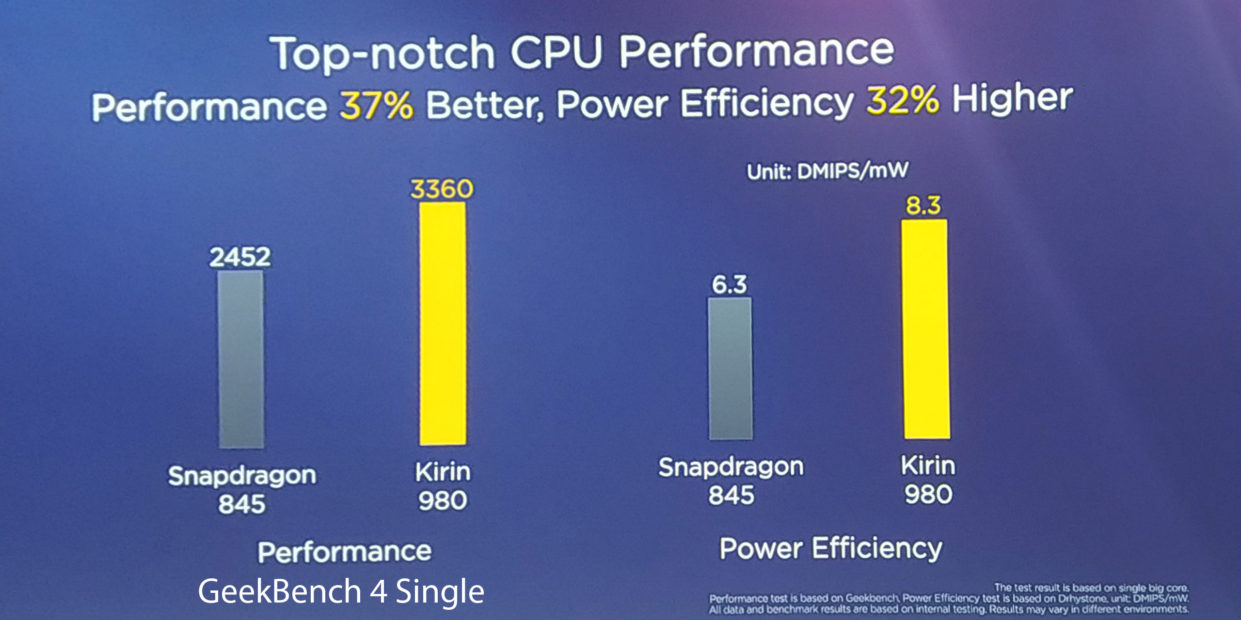 HiSilicon Announces The Kirin 980: First A76, G76 on 7nm