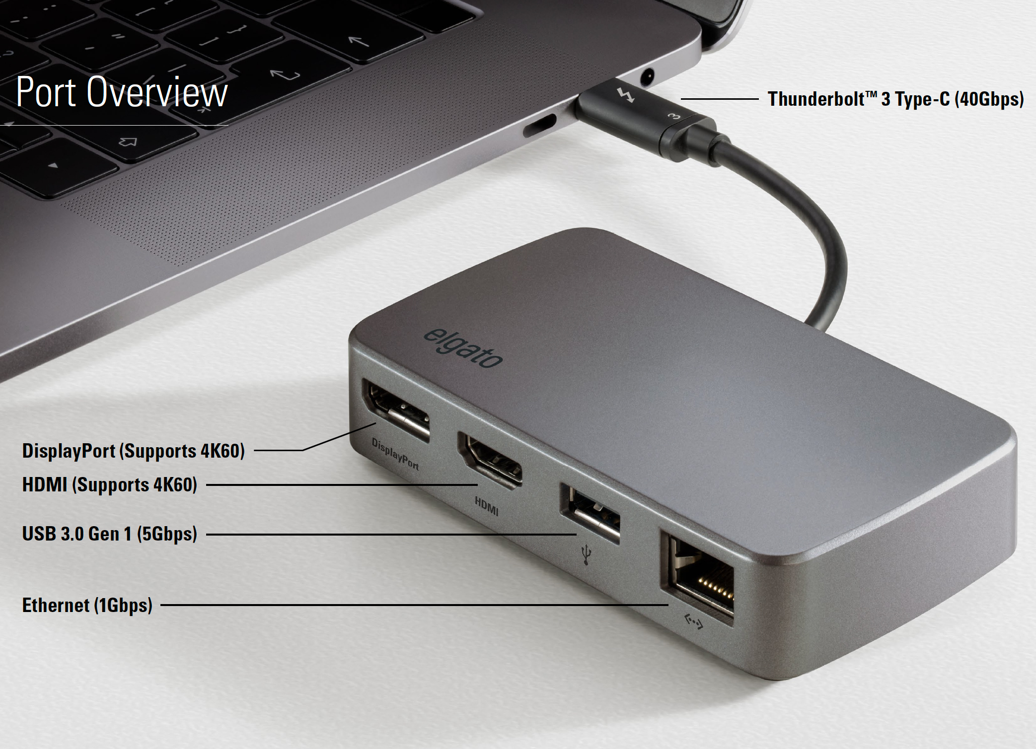Corsair Launches Elgato Thunderbolt 3 Mini Dock