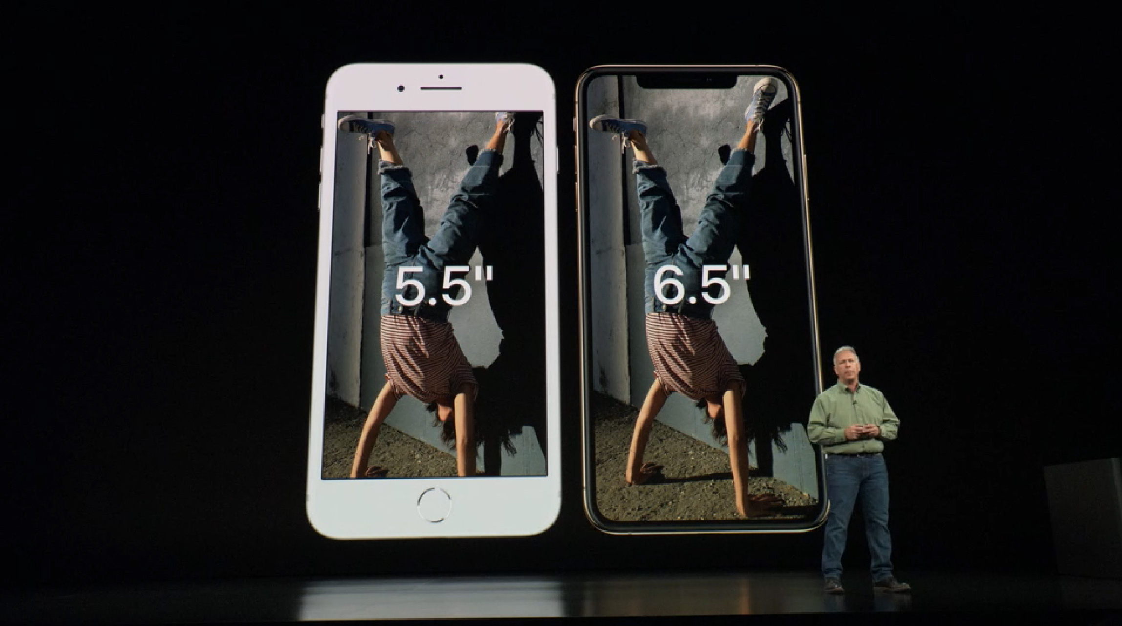 Iphone S Display Size