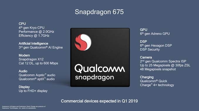AnandTech Pipeline