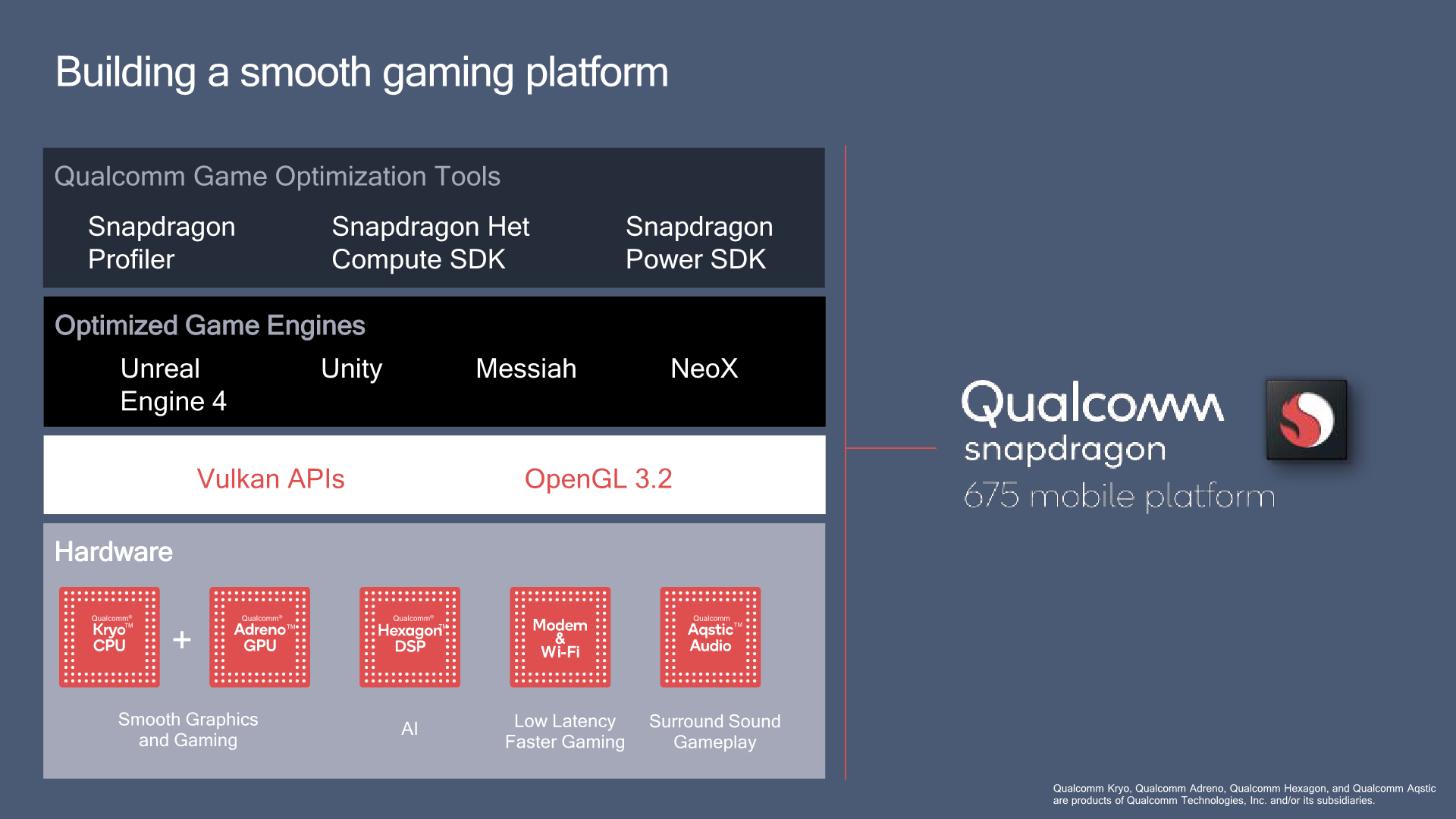 Qualcomm launches Snapdragon 675 mobile chip