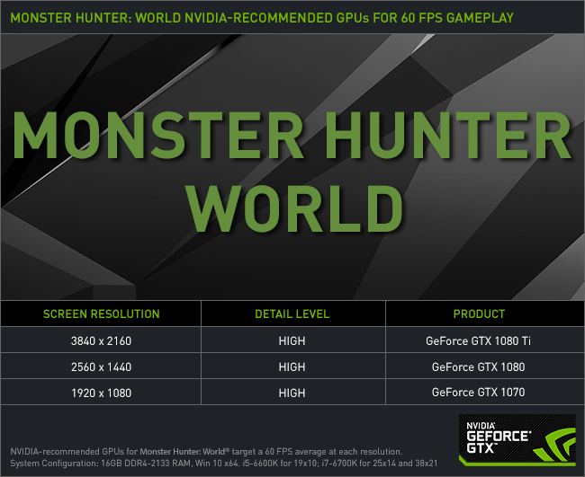 NVIDIA Launches Monster Hunter: World Bundle for GTX 1070 Ti