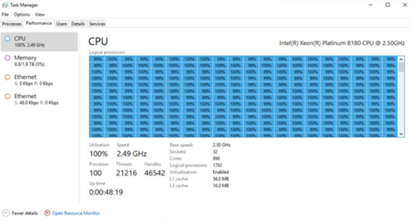 896 Xeon Cores in One PC: Microsoft's New x86 DataCenter