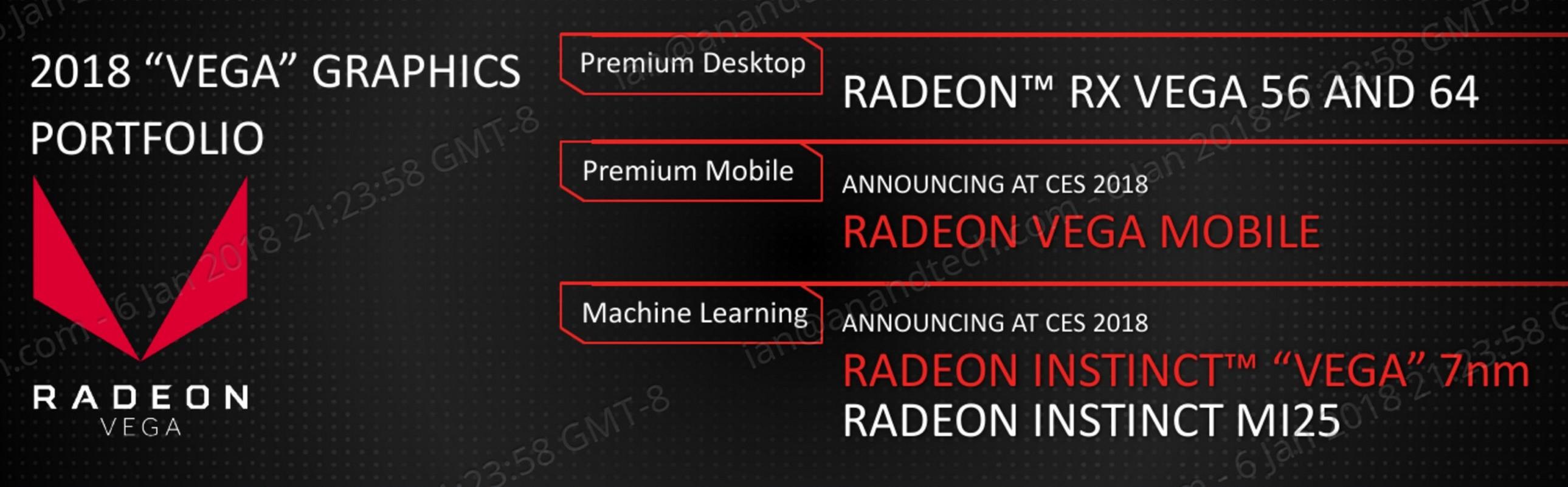 AMD's Vega Mobile Lives: Vega Pro 20 & 16 in Updated MacBook Pros In