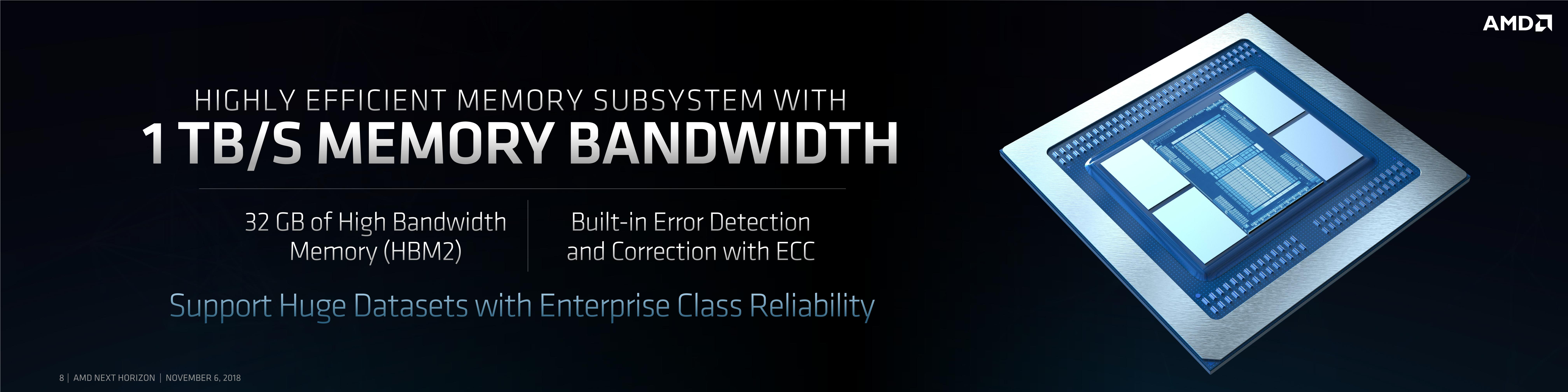 AMD Announces Radeon Instinct MI60 & MI50 Accelerators: Powered By