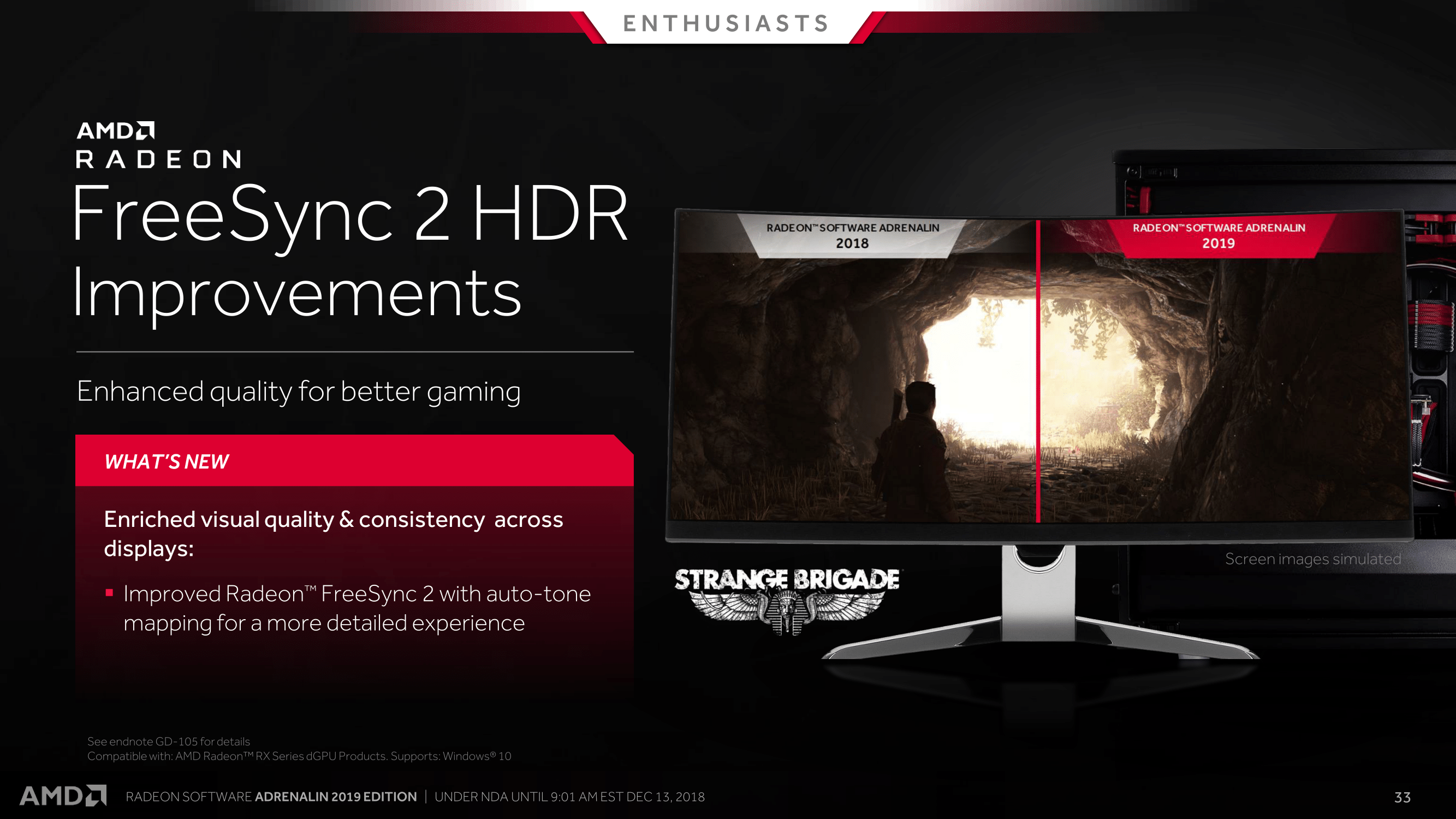 Radeon Overlay Not Working In Game