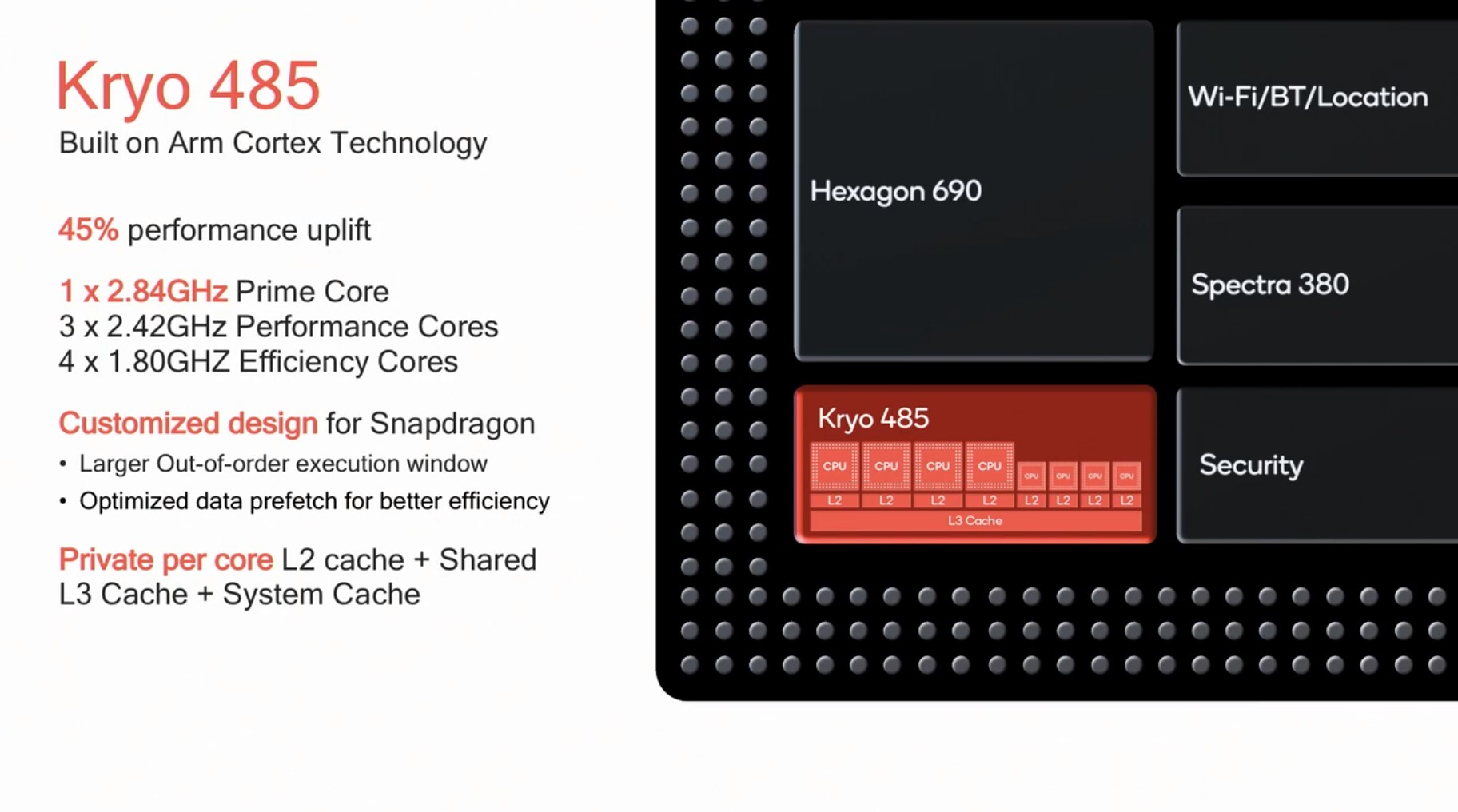 The Qualcomm Snapdragon 855 Pre-Dive: Going Into Detail on 2019's