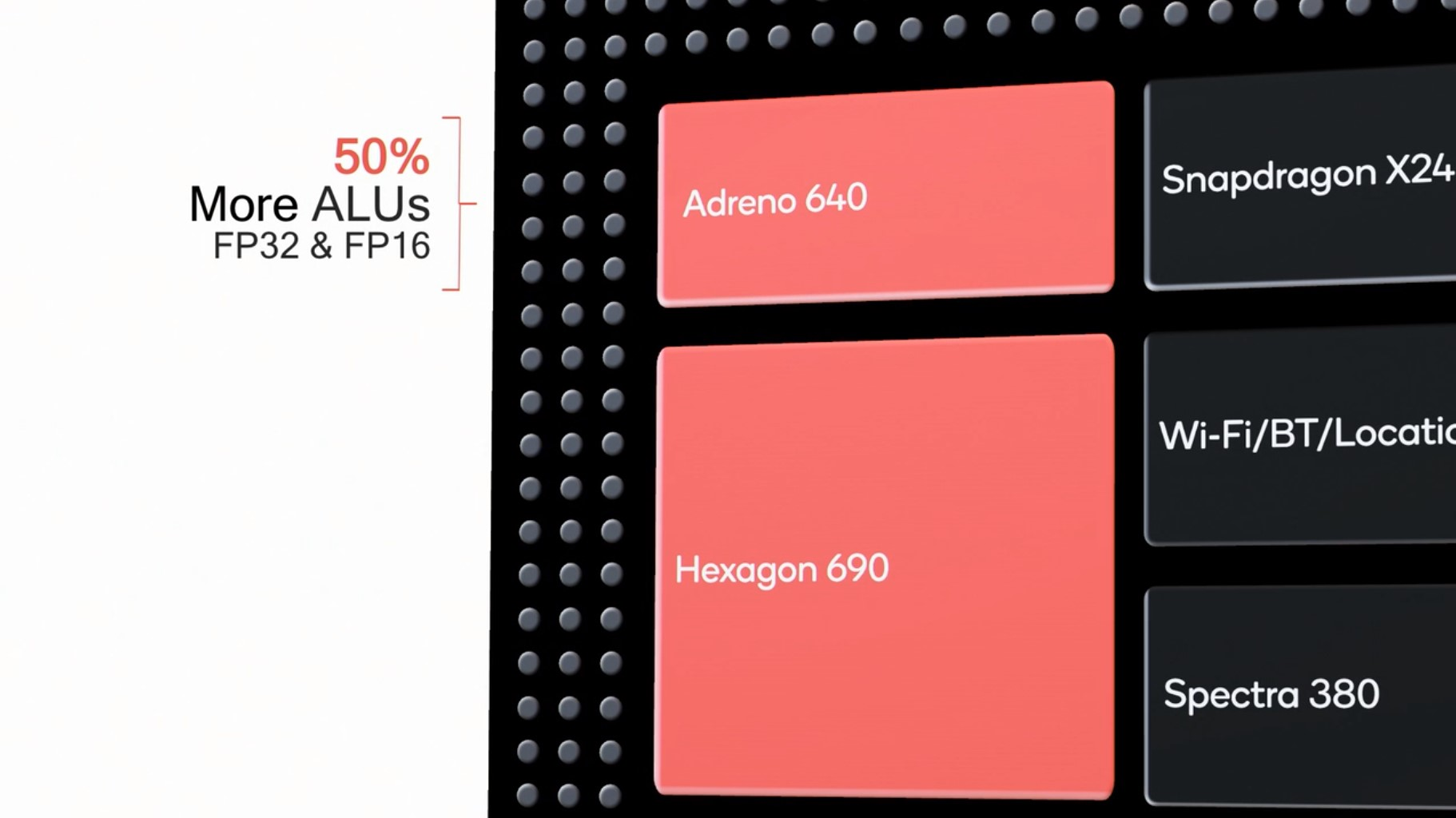 The Qualcomm Snapdragon 855 Pre-Dive: Going Into Detail on