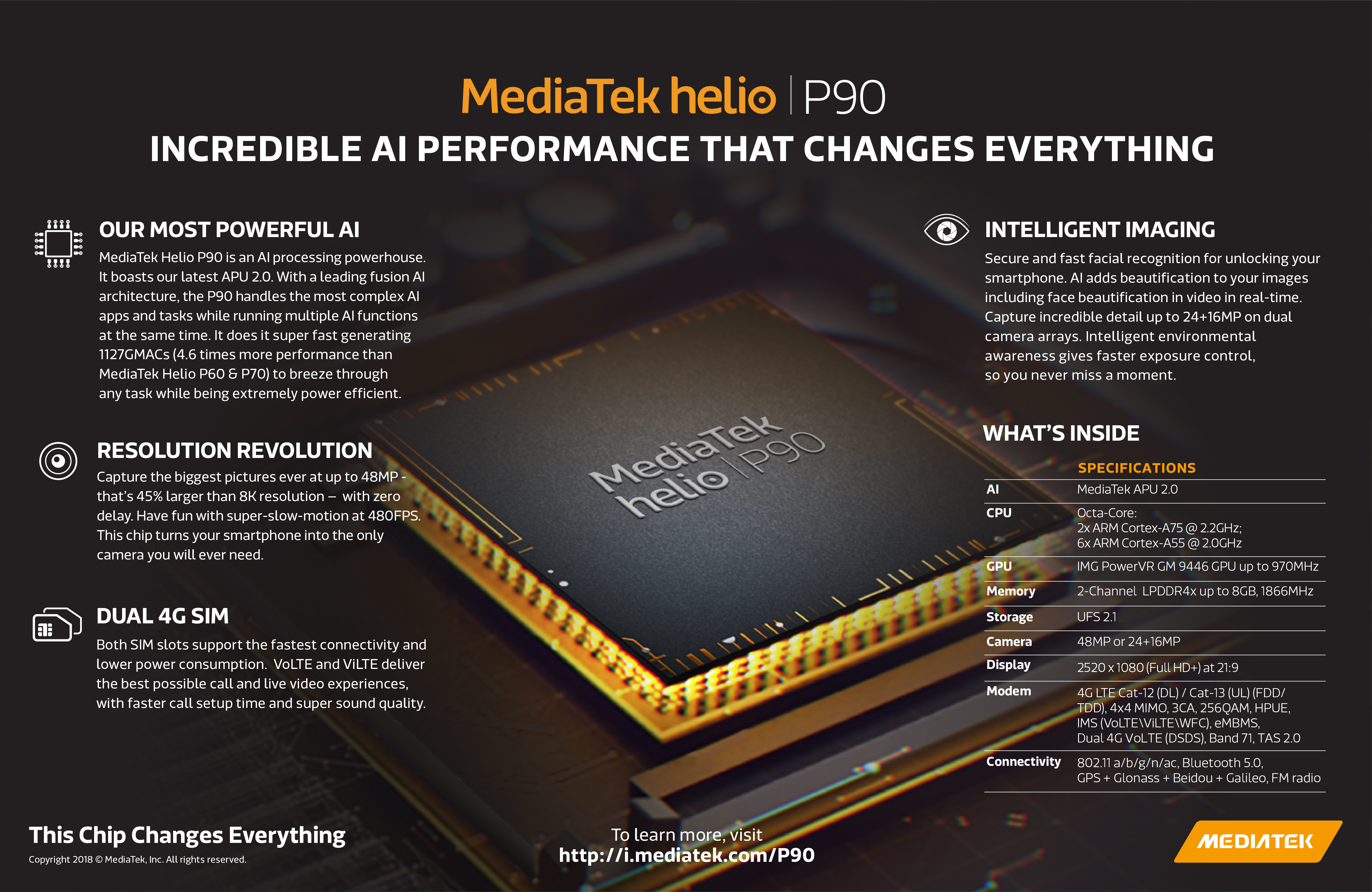 MediaTek Helio P90 to come with ARCore, Google Lens support