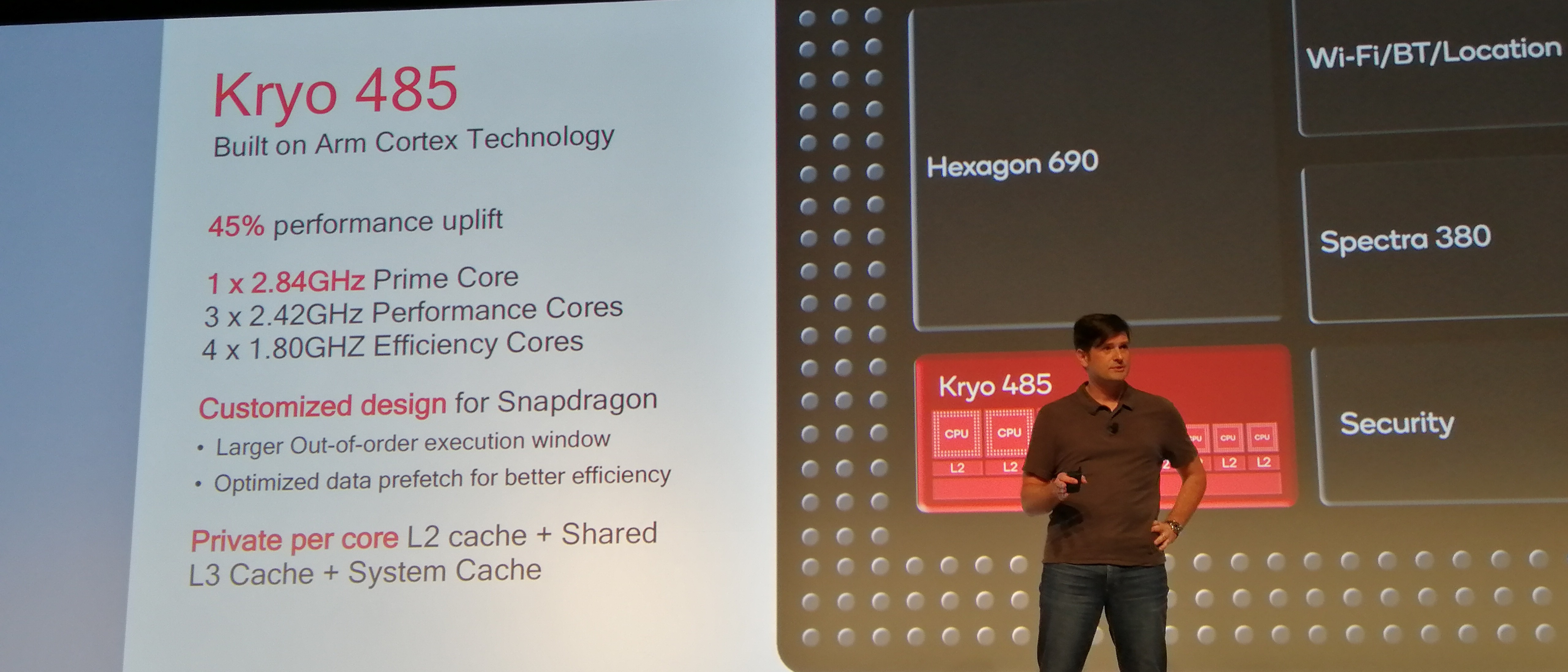 Missed Qualcomm's Snapdragon Tech Summit 2018? It's All In Here