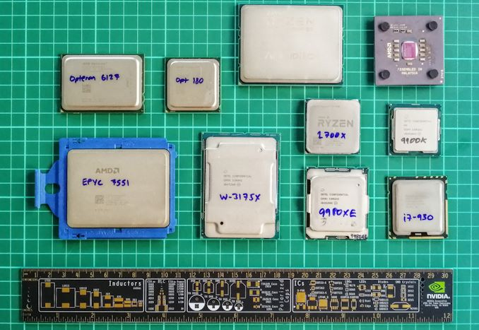 The Intel Xeon W-3175X Review: 28 Unlocked Cores, $2999