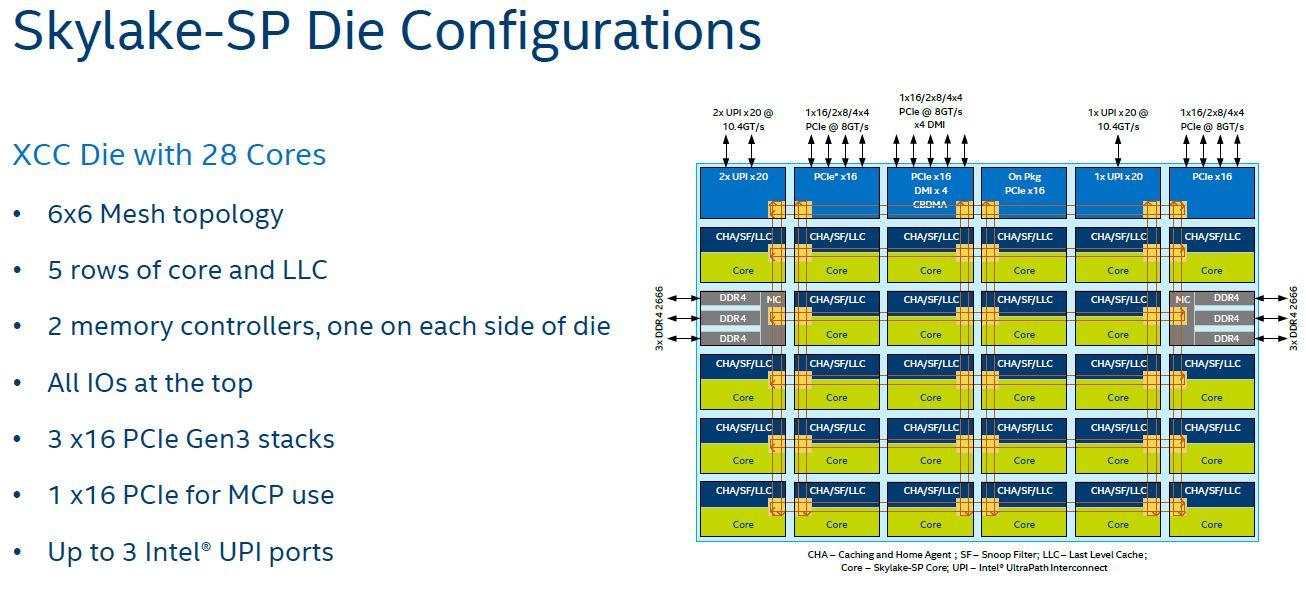 Lga13 Intel Core I9 9900K Cpu Review - Nnvewga