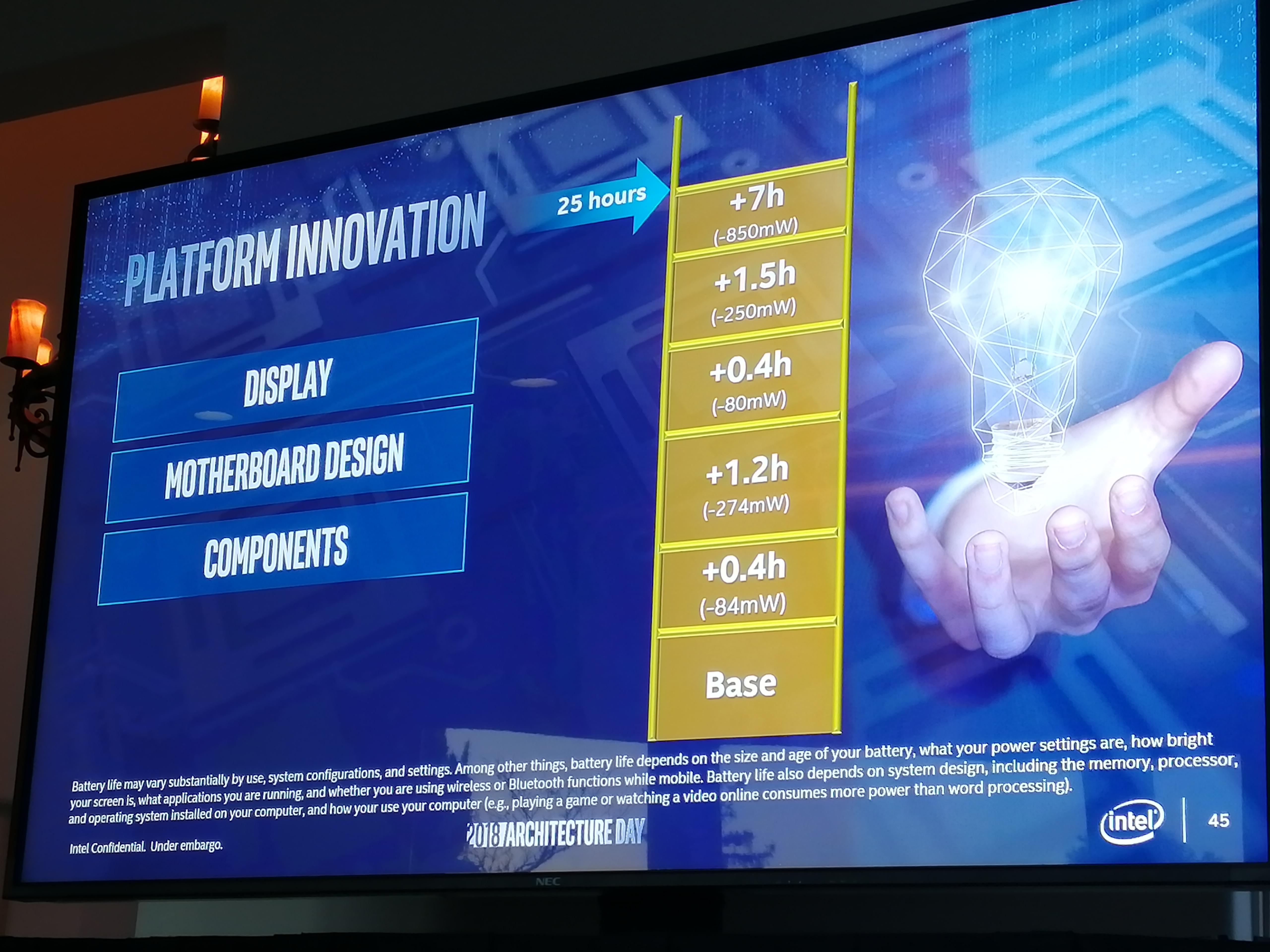 Intel's Keynote at CES 2019: 10nm, Ice Lake, Lakefield, Snow
