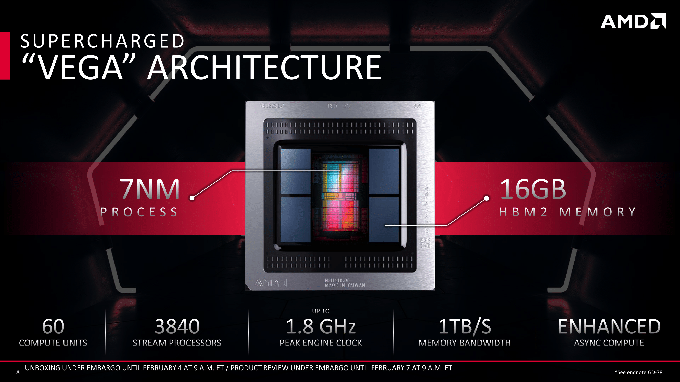 Vega 20 Under The Hood The Amd Radeon Vii Review An Unexpected Shot At The High End