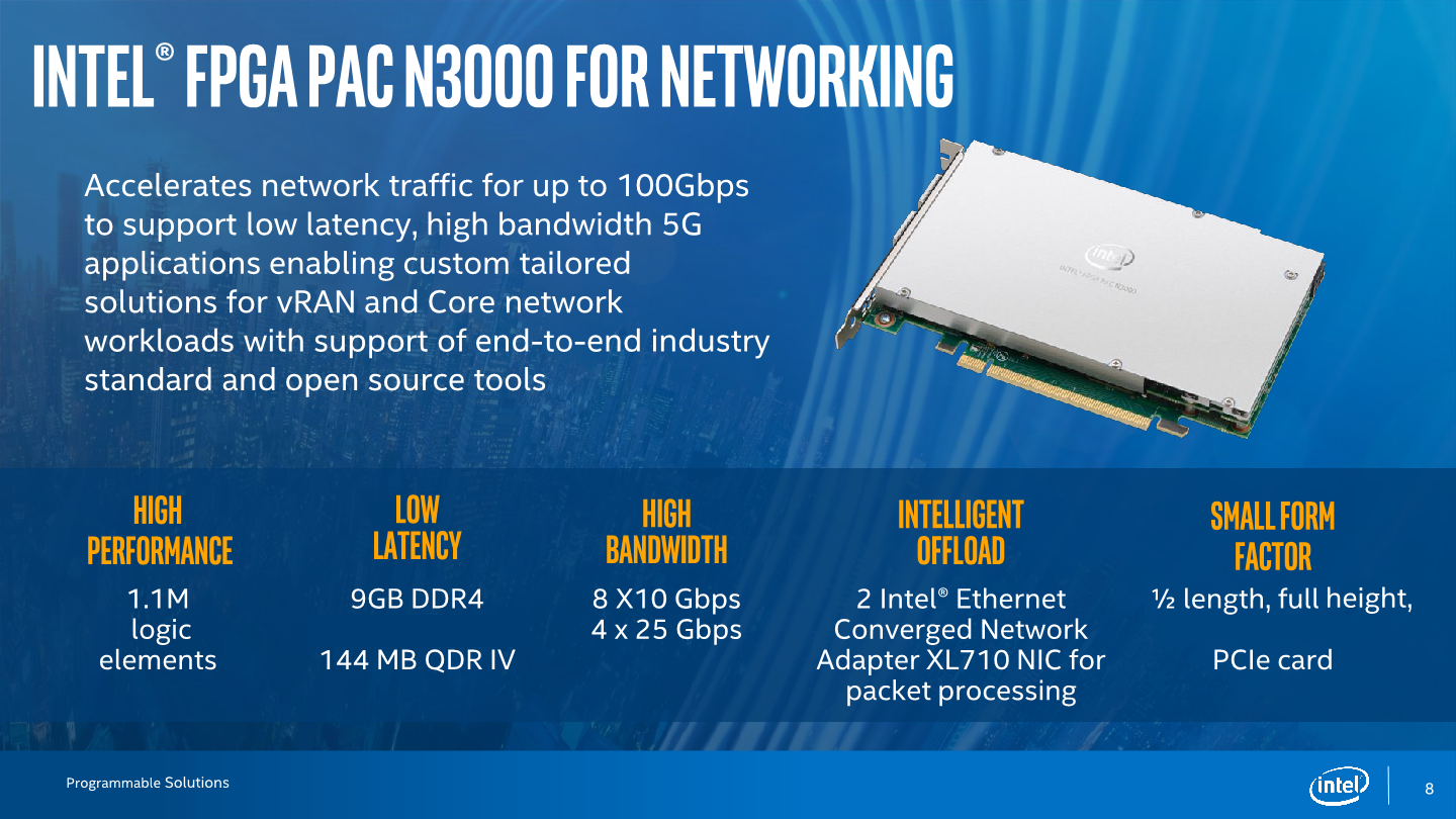 Intel Announces The FPGA PAC N3000 for 5G Networks